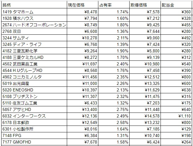 f:id:hakuna-matata:20201206112530j:plain