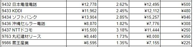 f:id:hakuna-matata:20201206112559j:plain