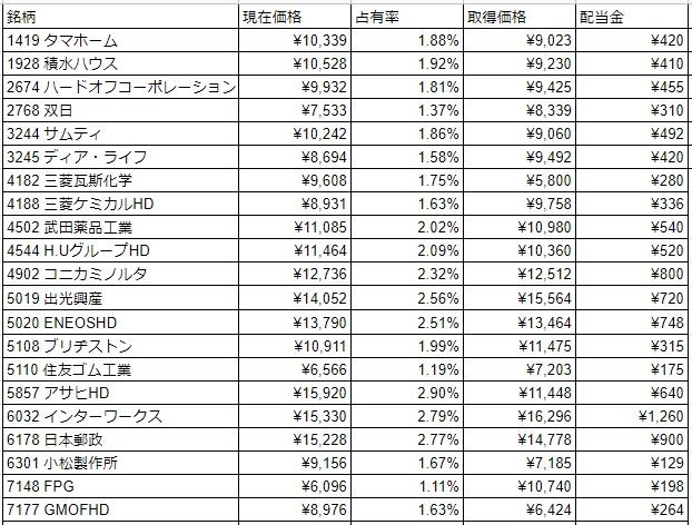 f:id:hakuna-matata:20210111103138j:plain