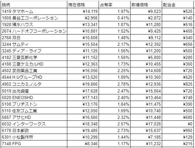 f:id:hakuna-matata:20210313235653j:plain