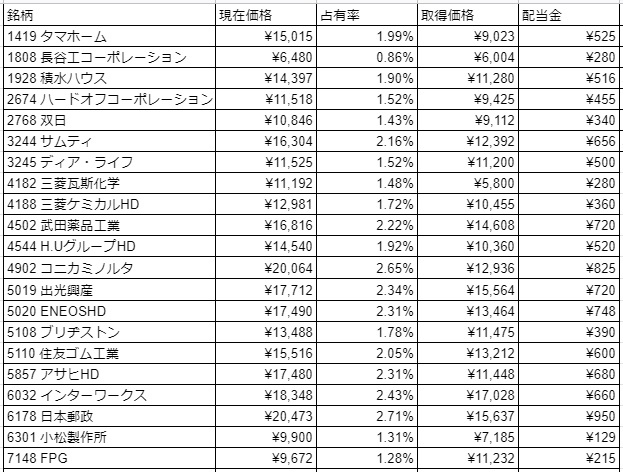 f:id:hakuna-matata:20210328230117j:plain