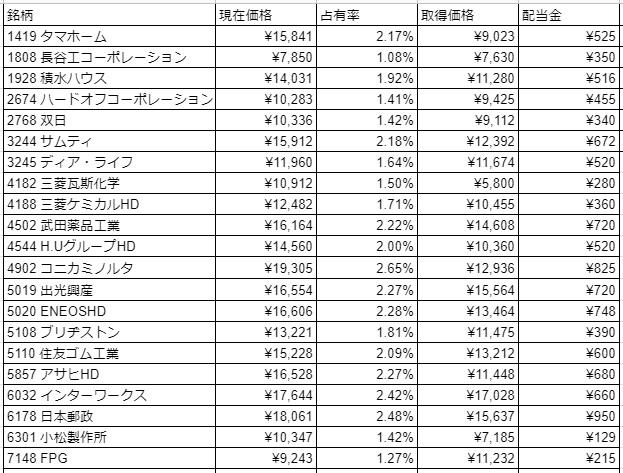 f:id:hakuna-matata:20210404001849j:plain
