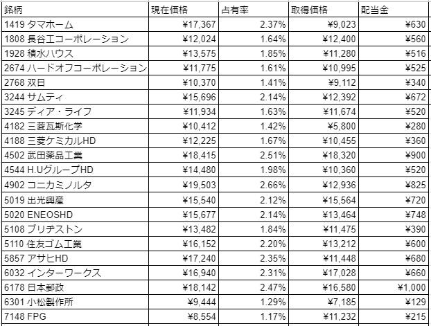 f:id:hakuna-matata:20210426001953j:plain