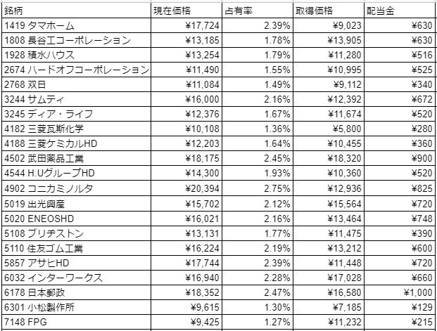 f:id:hakuna-matata:20210501233536j:plain