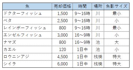 f:id:hakusai_games:20200508142646p:plain