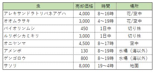 f:id:hakusai_games:20200508142650p:plain