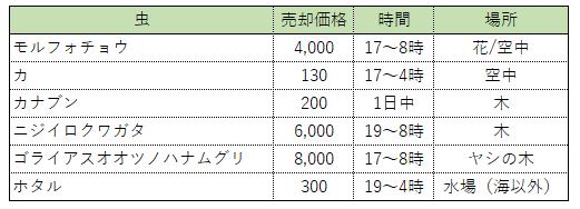 f:id:hakusai_games:20200602160915p:plain