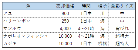 f:id:hakusai_games:20200701190044p:plain
