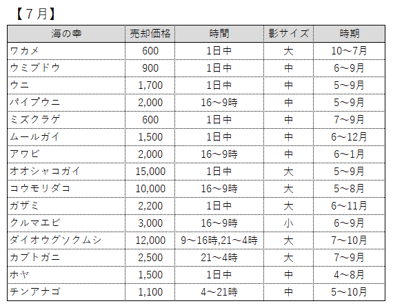 f:id:hakusai_games:20200706203314p:plain