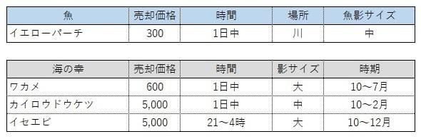 f:id:hakusai_games:20201008234844j:plain