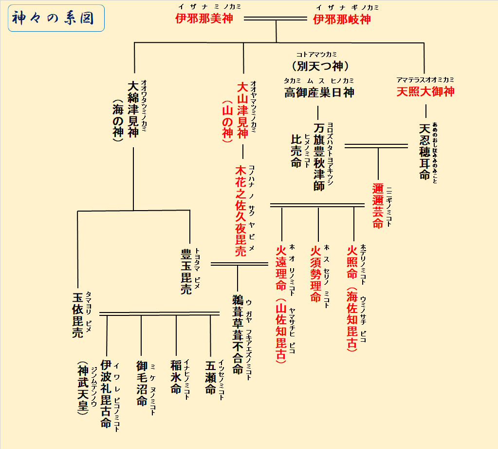 f:id:hakusaniiyo:20200425115326j:plain