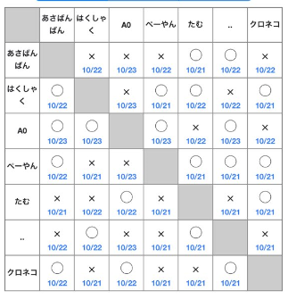f:id:hakusyakuku:20161107011540p:plain