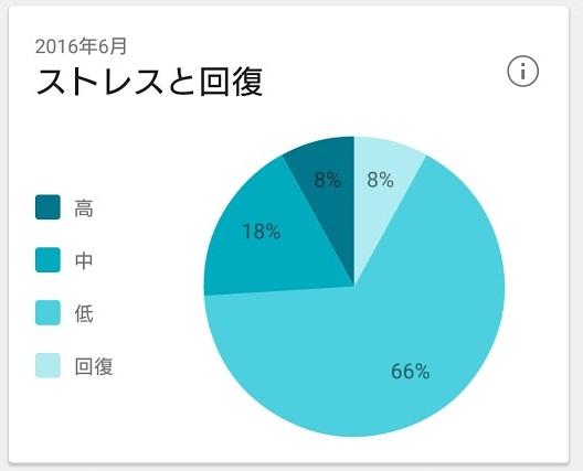 f:id:hal-minehiro:20160901161456j:plain