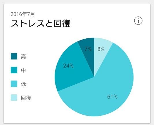 f:id:hal-minehiro:20160901161501j:plain