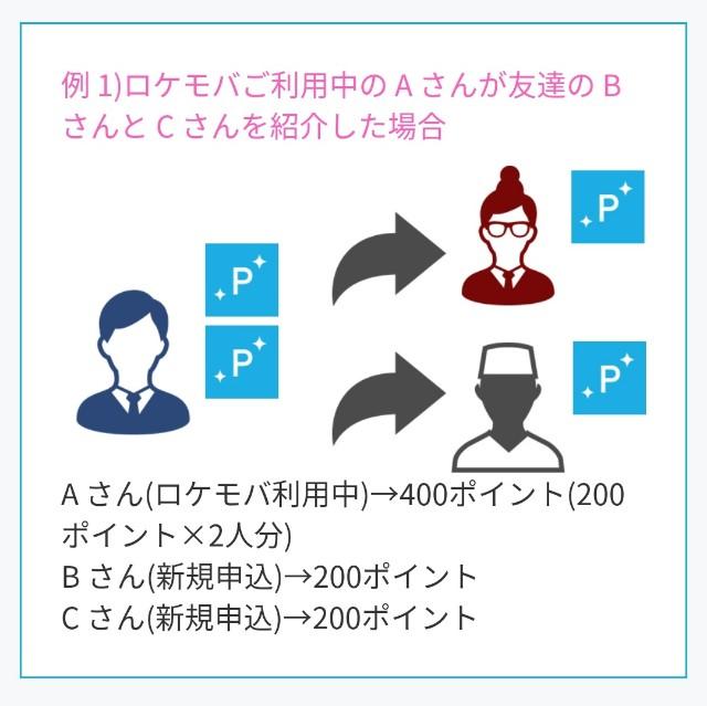 f:id:halma0004:20200218083248j:plain