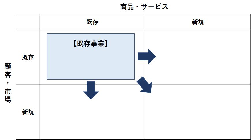 f:id:halotaconsulting:20211015091329p:plain