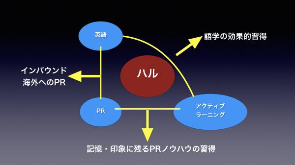 f:id:halu_jpn:20170507134339j:plain