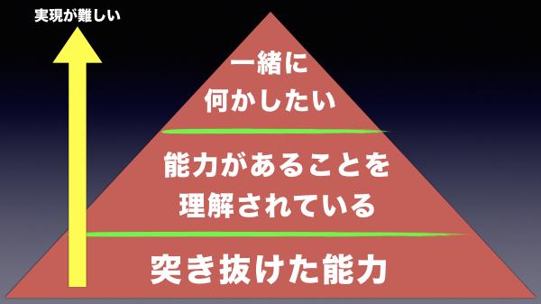 f:id:halu_jpn:20170507135623j:plain