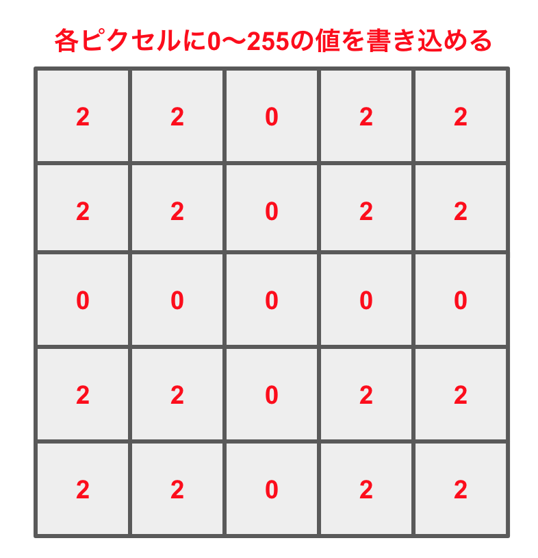 f:id:halya_11:20180404010224p:plain:w400