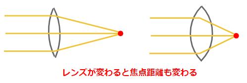 f:id:halya_11:20190119172102p:plain