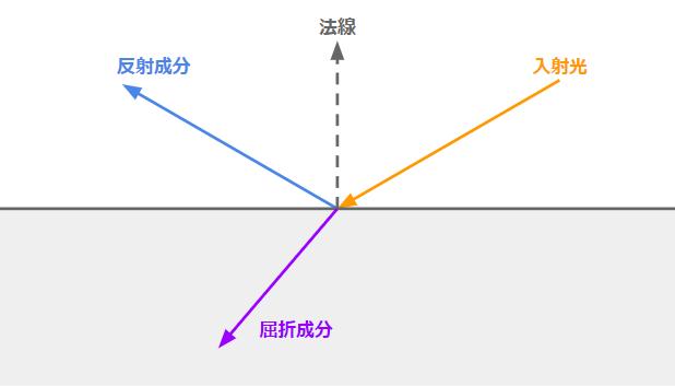 f:id:halya_11:20200228135446p:plain:w600