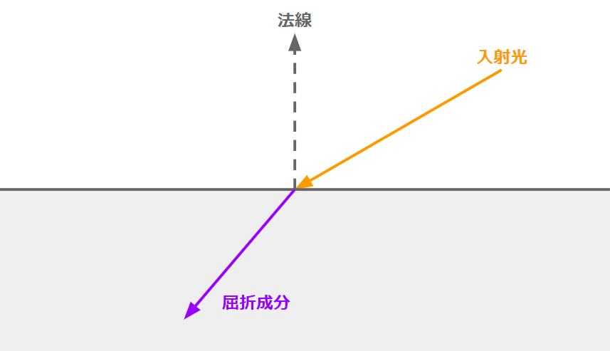 f:id:halya_11:20200228161407p:plain:w600