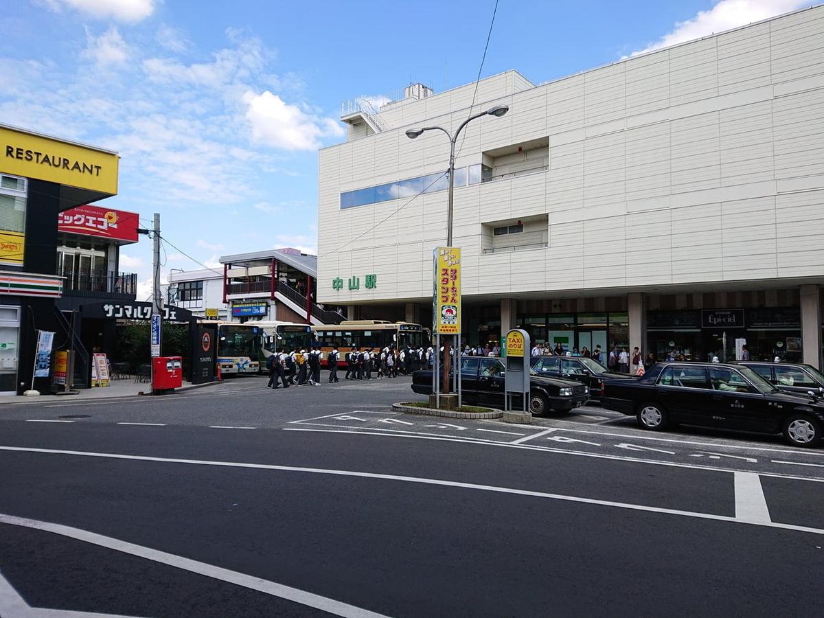 横浜市営地下鉄グリーンライン&JR中山駅 南口前