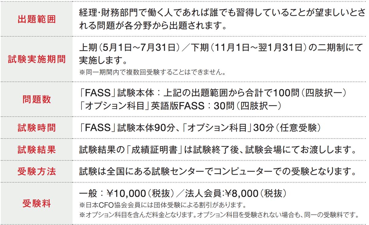FASS検定の試験概要