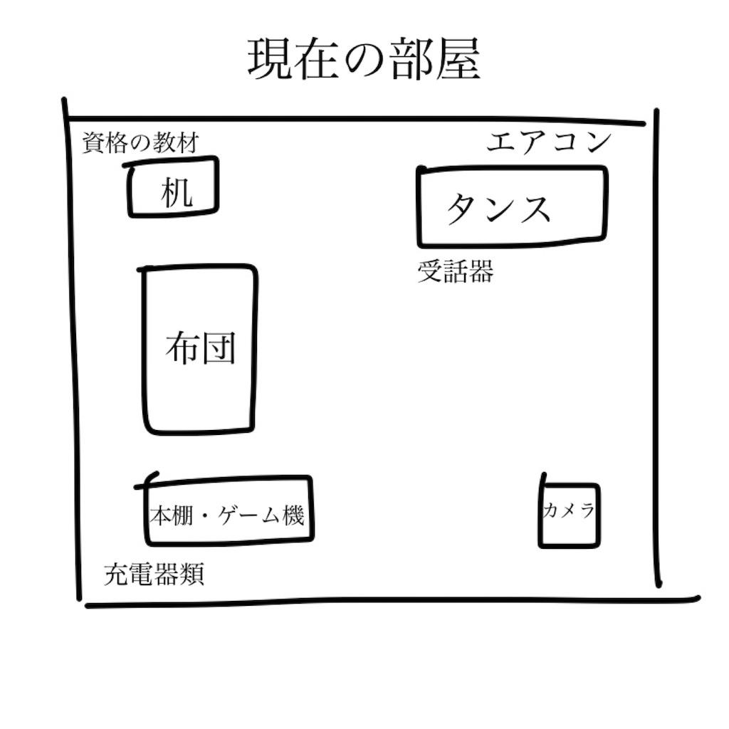 f:id:hamachi1218:20191114154525j:image