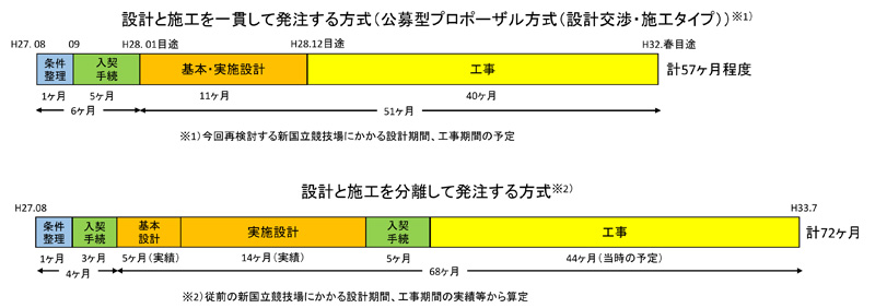 f:id:hamada_ichi:20150814181242j:plain
