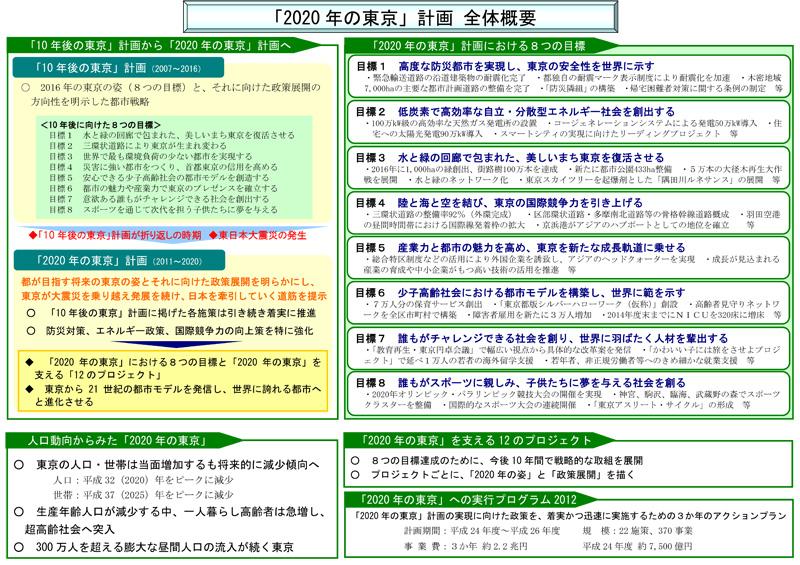 f:id:hamada_ichi:20151009160108j:plain