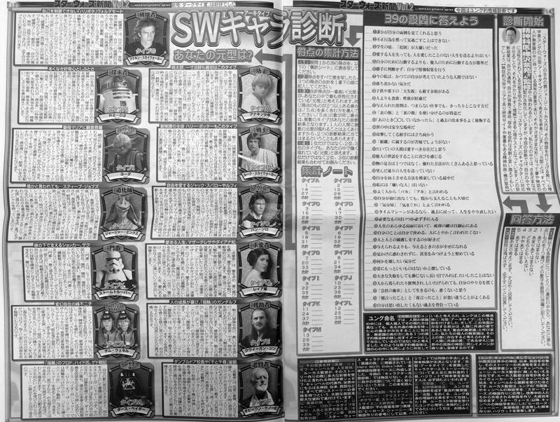 スター・ウォーズ新聞 第2号 SWキャラ診断