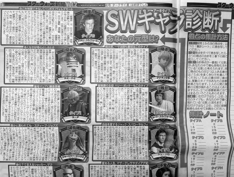 スター・ウォーズ新聞 第2号 SWキャラ診断2