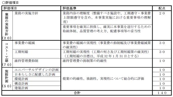 f:id:hamada_ichi:20151203174851j:plain