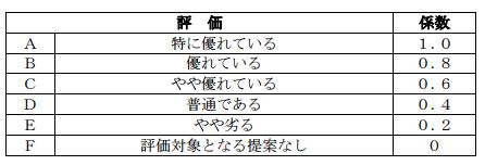 f:id:hamada_ichi:20151203175240j:plain