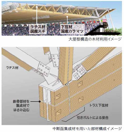 f:id:hamada_ichi:20151214155135j:plain