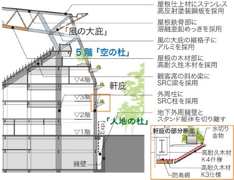 f:id:hamada_ichi:20151216162946j:plain