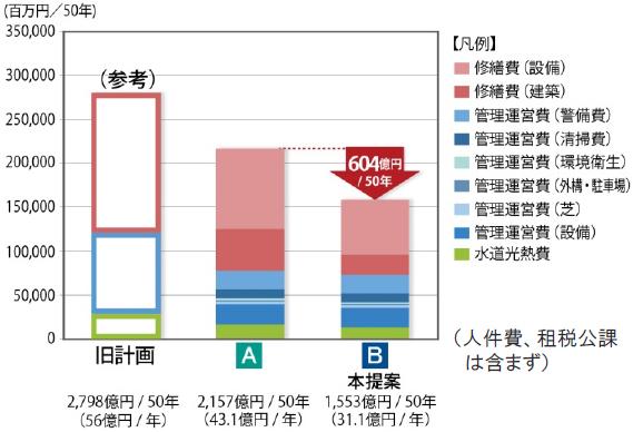 f:id:hamada_ichi:20151216181542j:plain