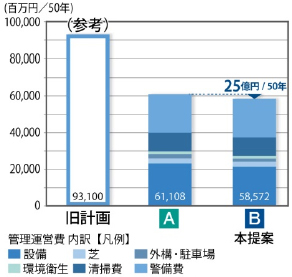 f:id:hamada_ichi:20151216181803j:plain