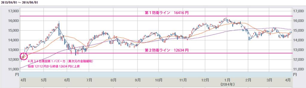 f:id:hamada_ichi:20160121151725j:plain