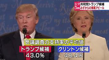 10月27日世論調査