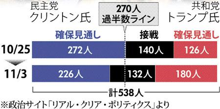 f:id:hamada_ichi:20161104121221j:plain