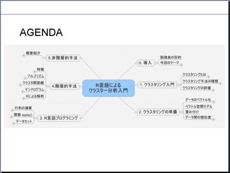 f:id:hamadakoichi:20100321215727j:image