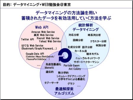f:id:hamadakoichi:20100325234938j:image