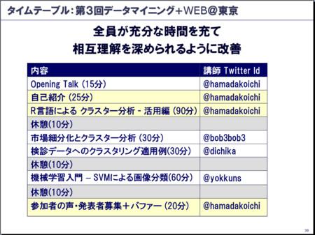 f:id:hamadakoichi:20100429064742j:image