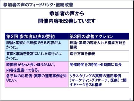f:id:hamadakoichi:20100429065025j:image