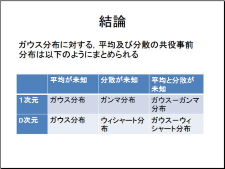 f:id:hamadakoichi:20100703154736j:image:w200