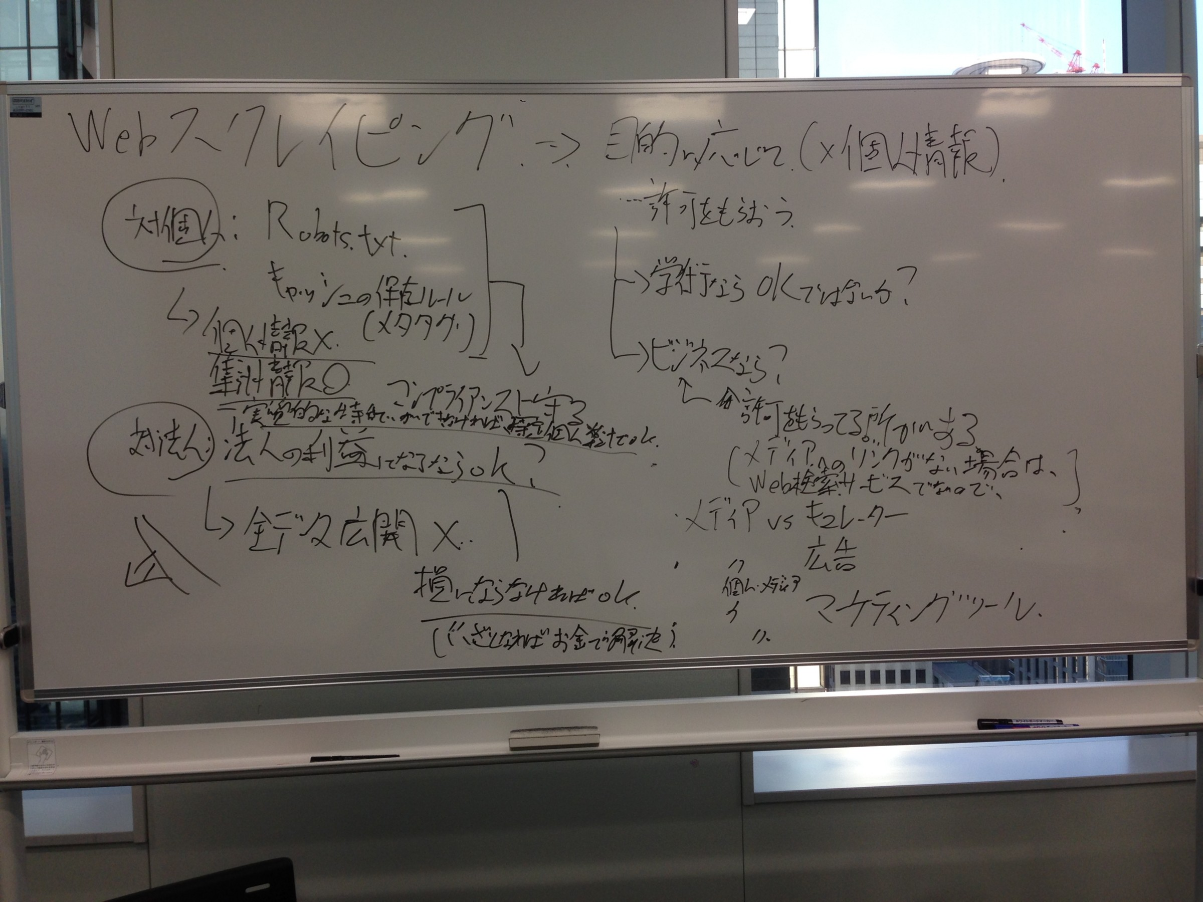 f:id:hamadakoichi:20140726175234j:image
