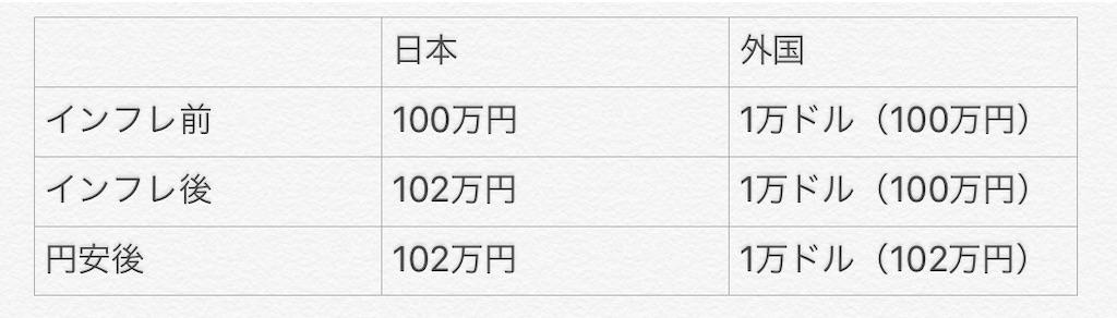 f:id:hamahiro881477:20190306125854j:image