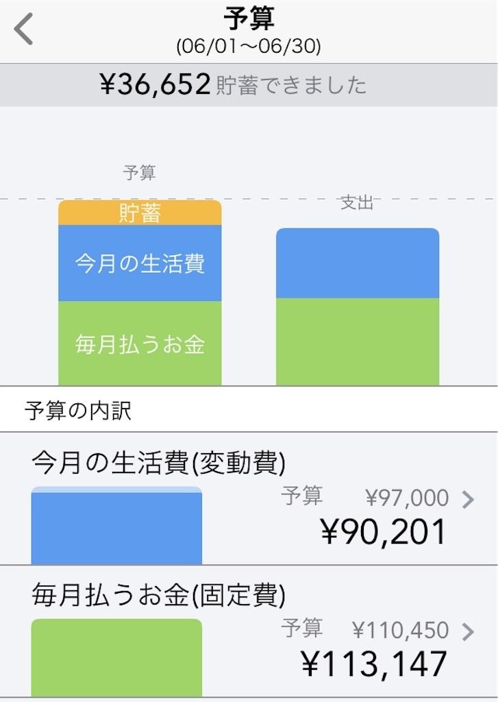 f:id:hamahiro881477:20190714073611j:image